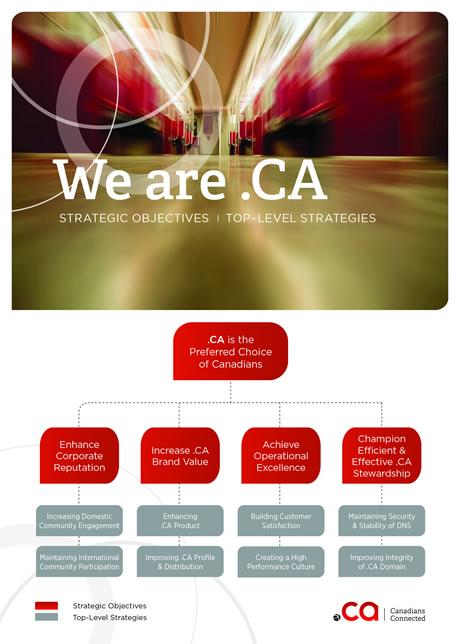 CIRA Select Materials